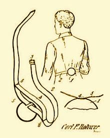 ceinture anti-ronflement